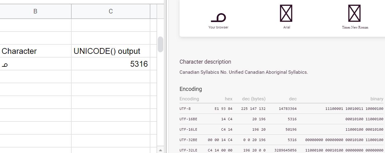 Google Sheets - Unicode Function Return UTF-16 Codepoint