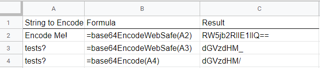 Google Sheets - Quick Start with Base64 - With and Without Scripting