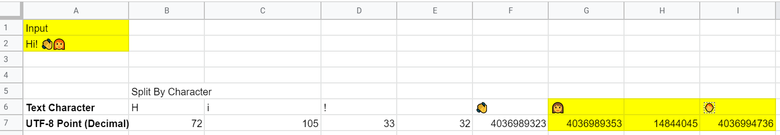 ZWJ Emoji Sequence in Google Sheets - Woman with Red Hair